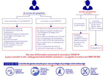 COVID – 19 – QUEL COMPORTEMENT A ADOPTER ?